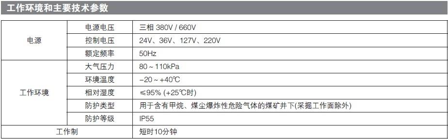 QB型矿用隔爆型部分回转阀门电动装置技术参数